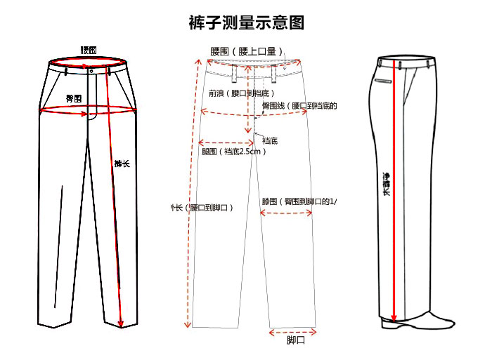 裤子通常有4种编法 一种是身高-腰围厘米法,比如165/68A,这说明是给165高,腰围68厘米的人穿的.68厘米就是2尺啦.凭我经验一般棉布裤子,正装裤子这样编.那个A表示一般的遍法,有时候会有165/70B,就是短而肥的特号.很少见。 一种是臀围法,比如你说的28号,28号指臀围2尺8,一般休闲裤子这样编,这个确实是不看腰围的,它们的裤子都有一个确定的腰围和臀围的匹配关系,一定的臀围就对一定的腰围。 一种是号码法,具体含义就不知道了,但是一般是36 38 40 42这样编,就是传说中的欧码 还有一种是